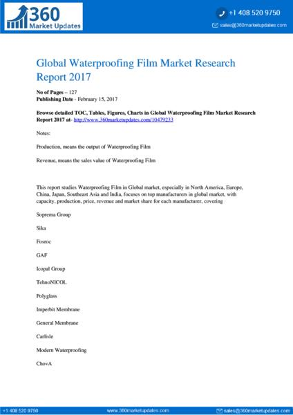 Waterproofing Film Market Research, Key Players, Growth