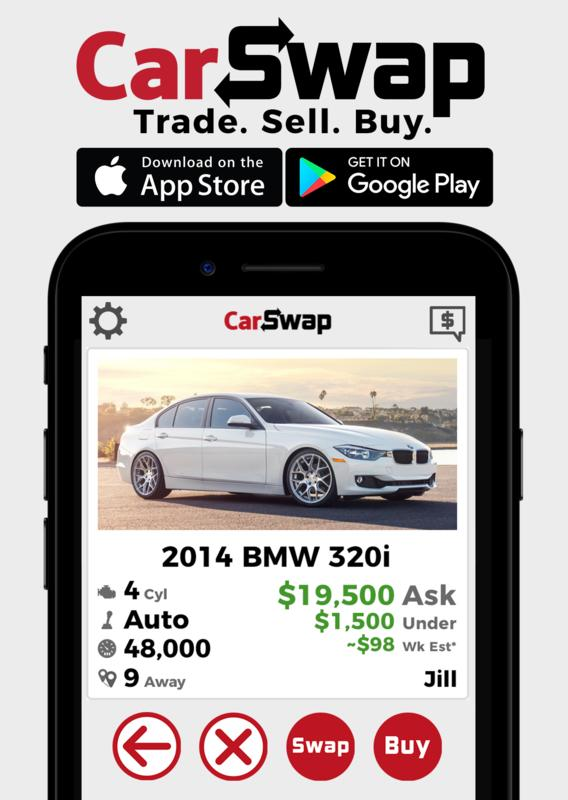 CarSwap First to Provide 'Value Indicator' to Australian Car Classifieds