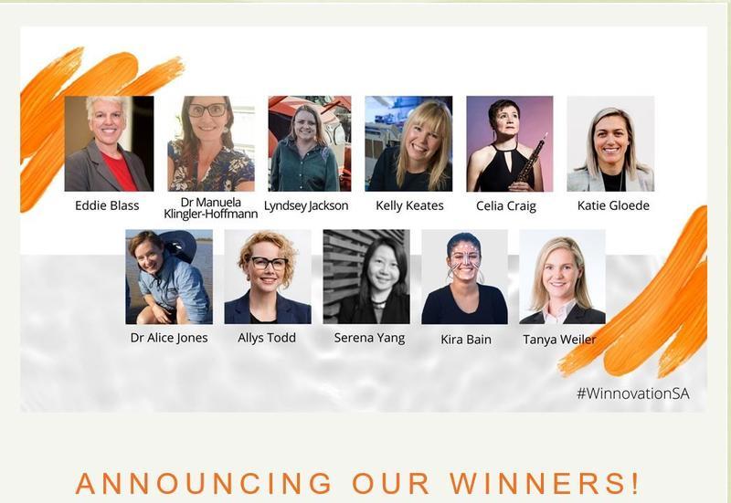 2020 Winnovation Award Winners