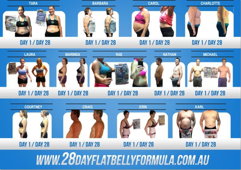 "CELEBRITY 28 DAY FLAT BELLY CHALLENGE"". Can you drop 2 sizes & lose ..."